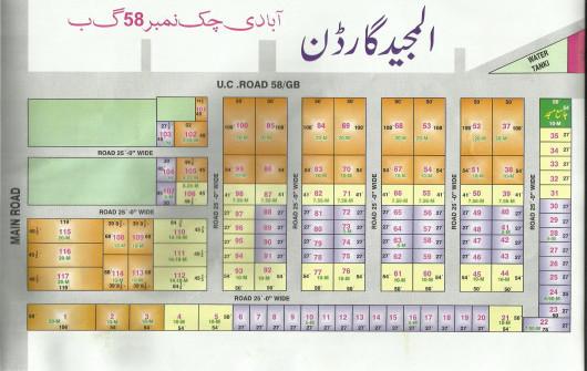 RightProperty.pk